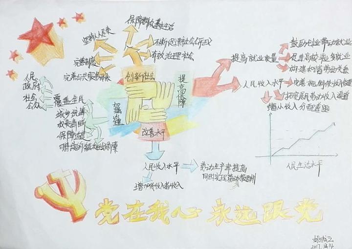 由温州大学瓯江学院设计艺术学院学生手绘的思维导图走红,一张张生动