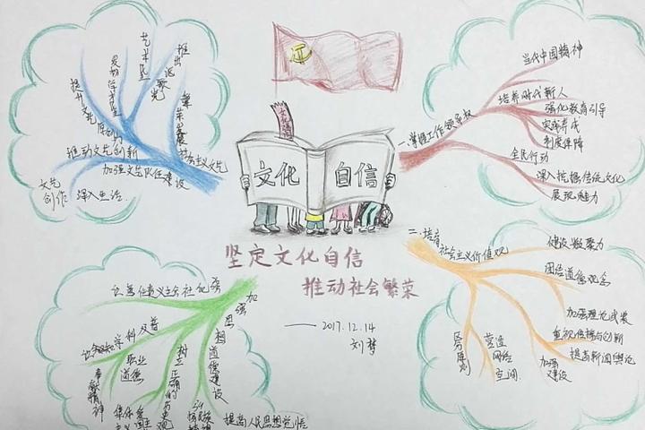 小学生手绘墙报图片