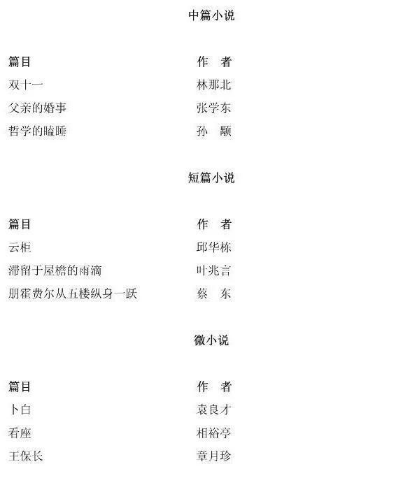 """【浙江新闻 】""""中骏杯""""《小说选刊》双年奖获奖名单图片"""