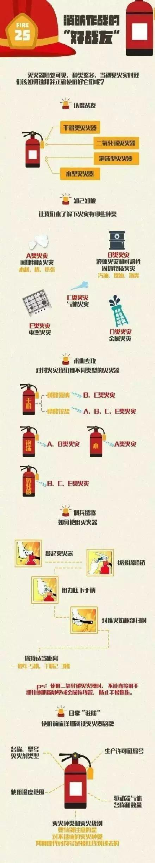 消防简笔图片素材
