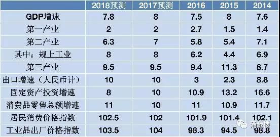 浙江19年gdp_时政 今年第一季度中国GDP同比增长6.8