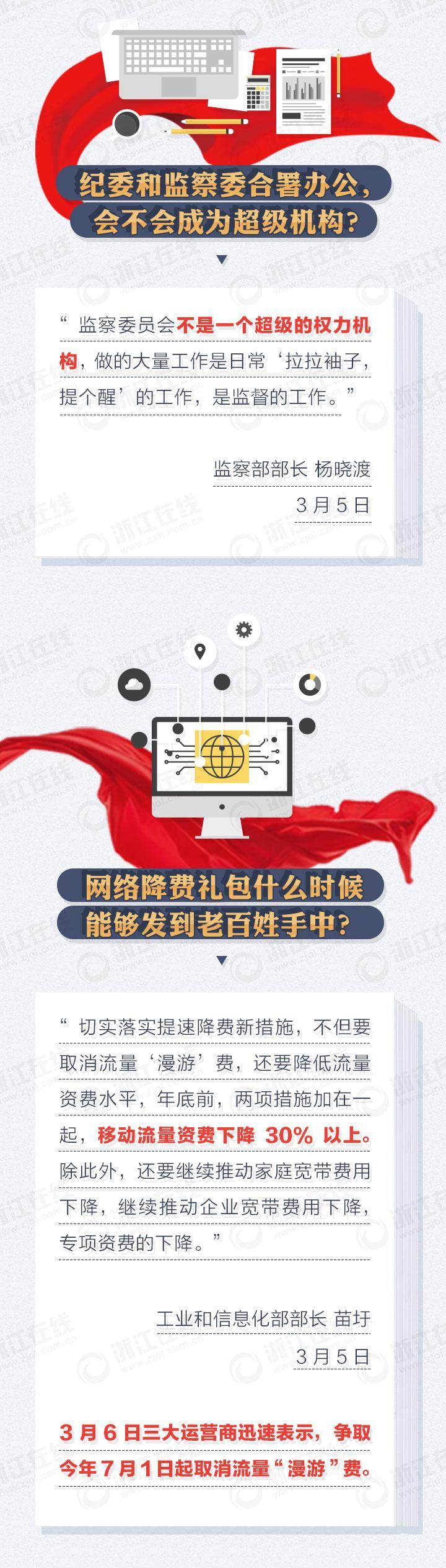 部长通道问部长-zaixian_03.jpg