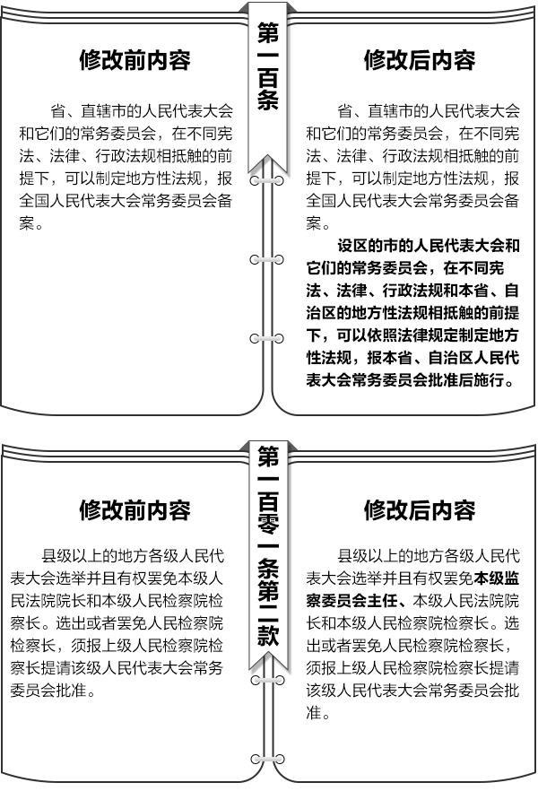 宪法修改前后内容对照表
