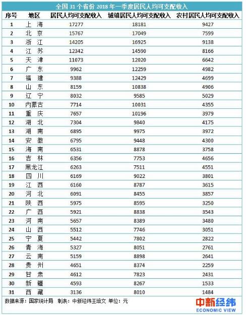 温州人均收入2017_温州地图
