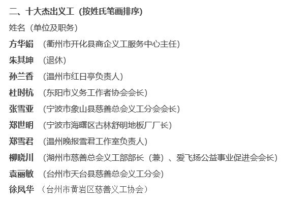 微信图片_2018101016<div class='ht_qc'>想成为亿万富翁,但又不是富二代怎么办?在中国创业也会使得成为亿万富翁的机会增多。在福布斯上月公布的中国富豪排行榜中,有49人是白手起家的。他们中的绝大多数在去年让自己的公司上市,于是财富积累迅速。中国香港和中国台湾以及印度也表现出色。</div>1810.png