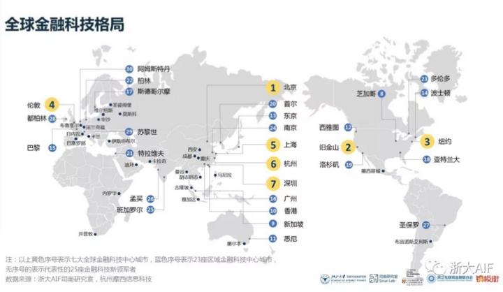 2018全球城市经济总量排名_世界经济总量排名