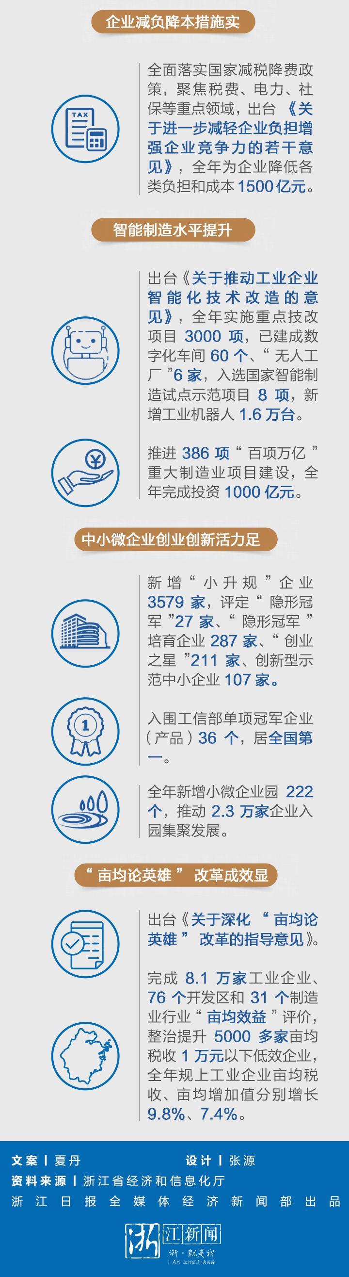 浙江工业成绩单新鲜出炉_03.jpg