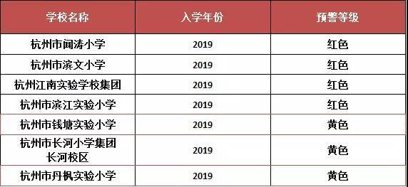 2019杭州经济适用名单_杭州经济适用房名单哪位知道的有人晓得吗