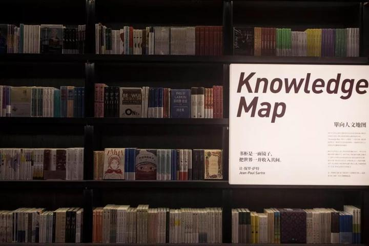 Knowledgemap.jpg