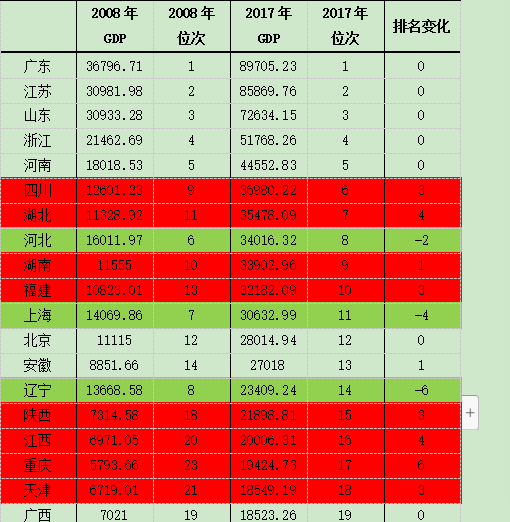博罗2018经济总量_博罗华侨中学