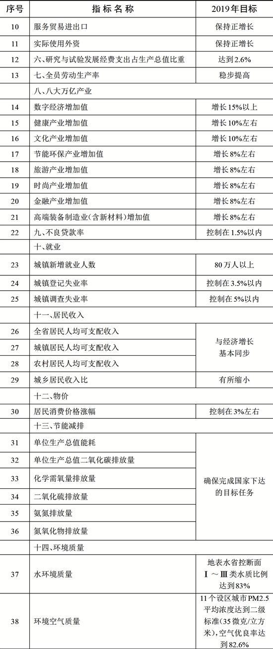 2019年經濟運行報告_2019年1 2月中國軟件行業經濟運行報告