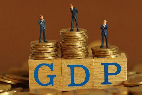 2020年亚洲国家gdp前十_2020年亚洲GDP前十国 中国 伊朗和土耳其实现增长,印度下跌7