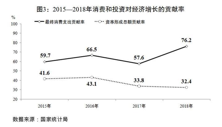 2019年经济发展计划_2019-2023年景县循环经济发展战略研究报告-区域经济规划报告 研究...