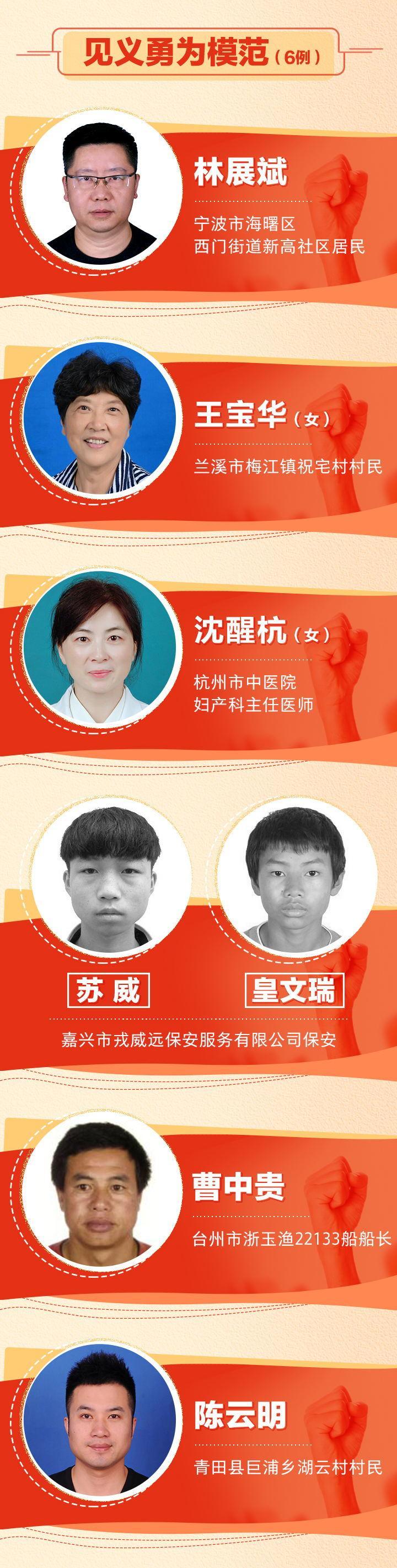 2019浙江省道德模范评选_04_看图王.jpg