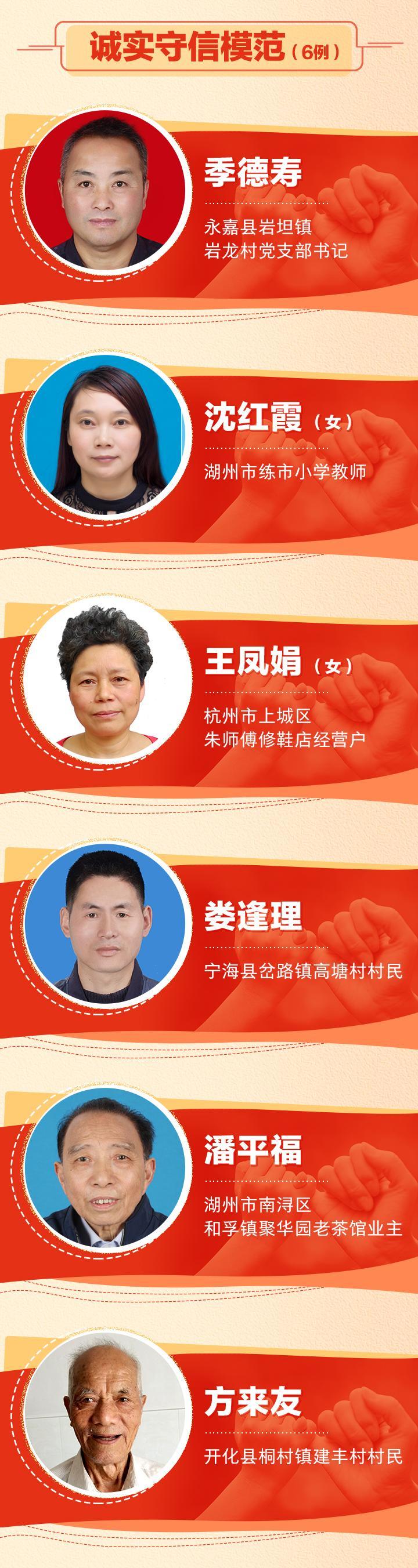 2019浙江省道德模范评选_04.jpg