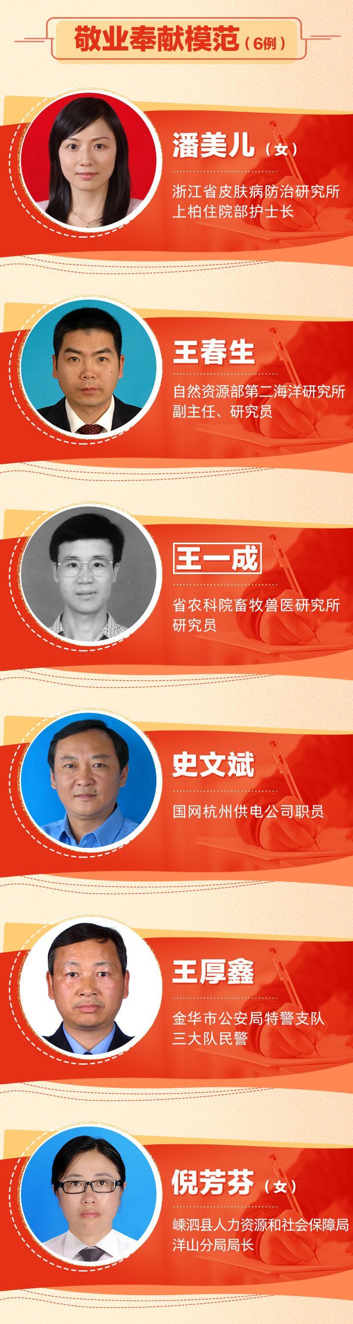 2019浙江省道德模范评选_05.jpg