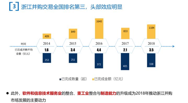 浙江省2019年经济总量占全国_浙江省地图