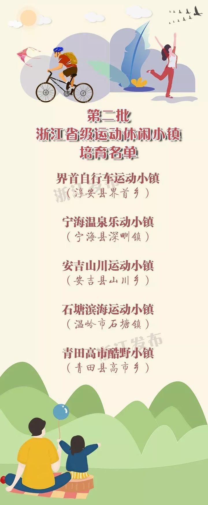 【浙江榜单】第二批浙江省运动休闲小镇培育名单(5个)