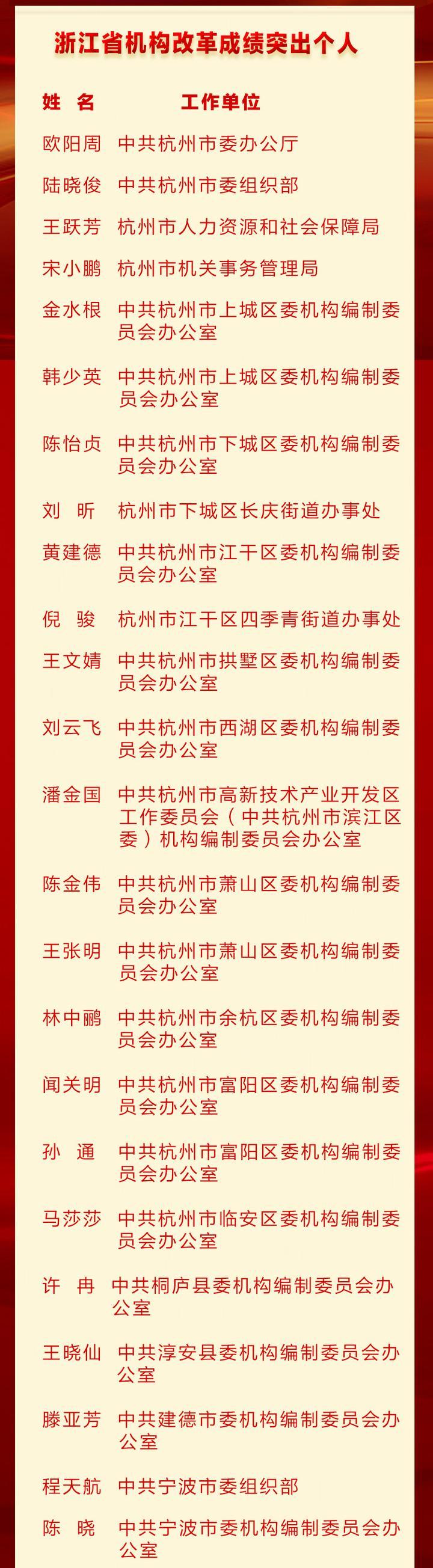 名单zhongji改改改改_02.jpg