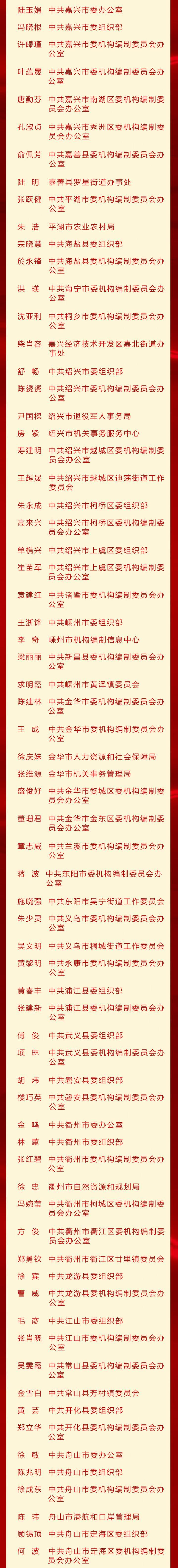 名单zhongji改改改改_05.jpg