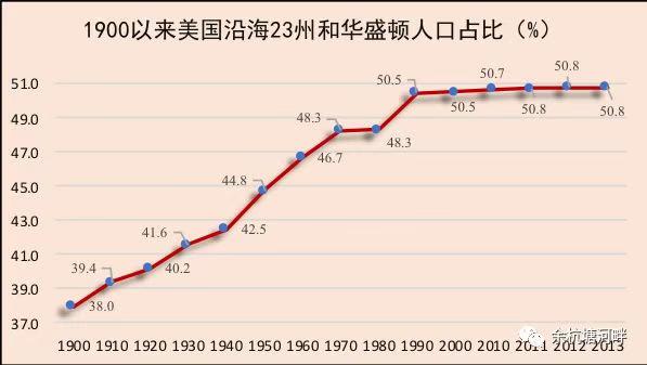 浙江占全国GDP_漂亮 上海力压纽约,成为全球城市NO.1