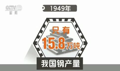 中国钢产量占世界一半