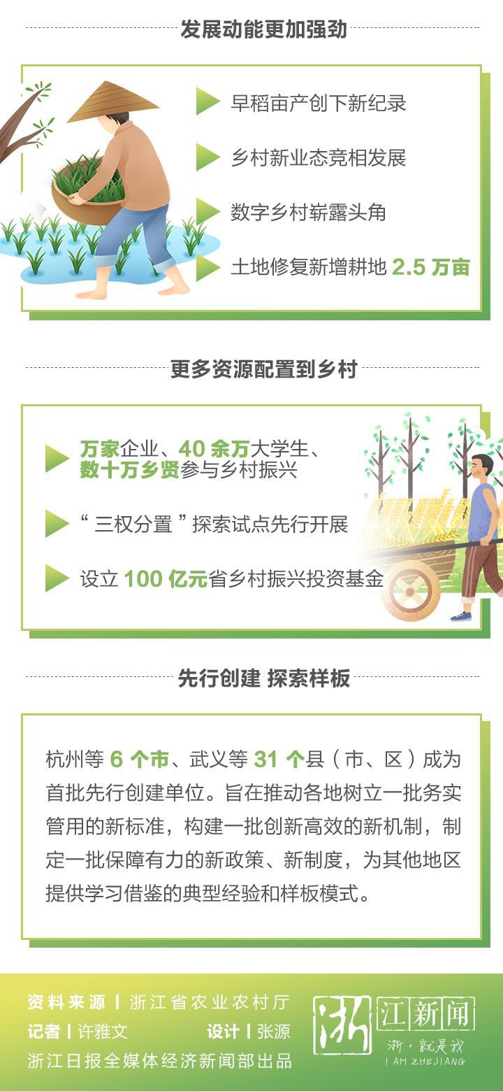乡村振兴工程_04.jpg