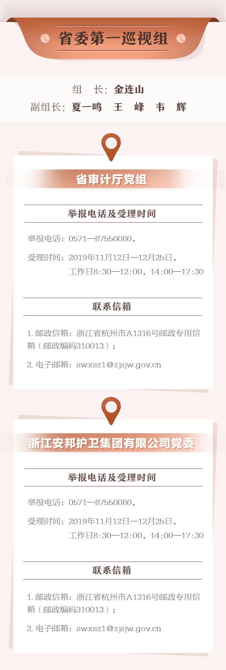 十四届省委第七轮巡视进驻情况一览表_02.jpg