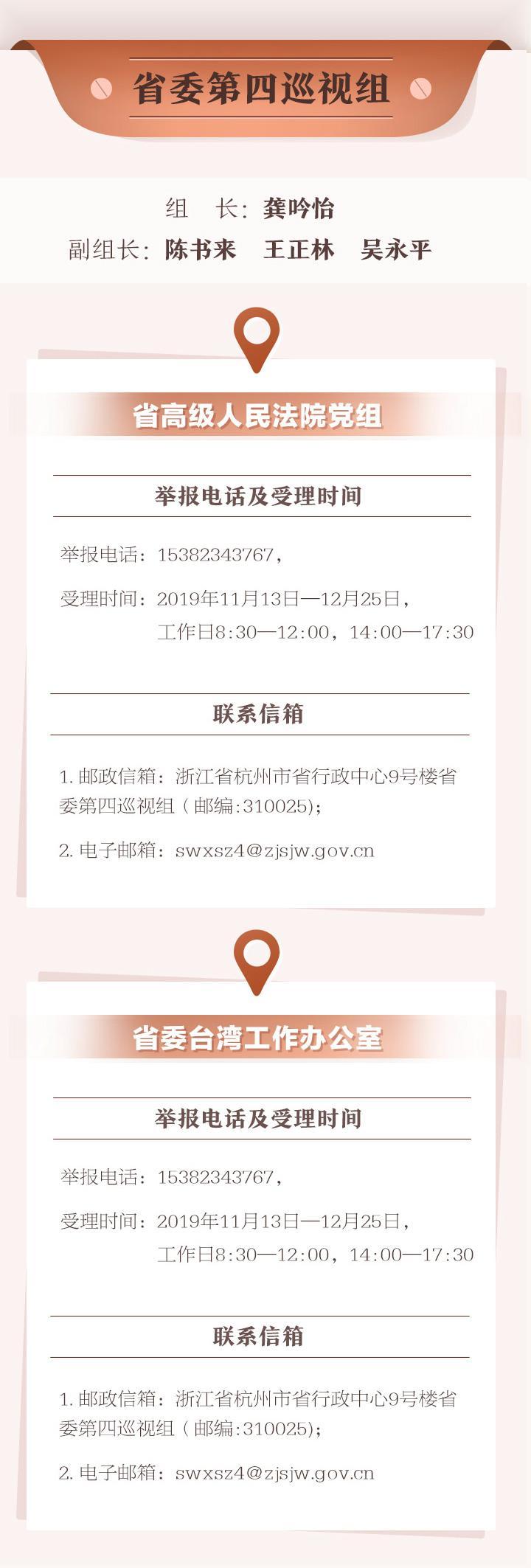 十四届省委第七轮巡视进驻情况一览表_05.jpg