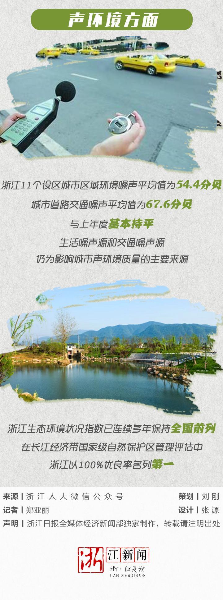 环境公报_04.jpg