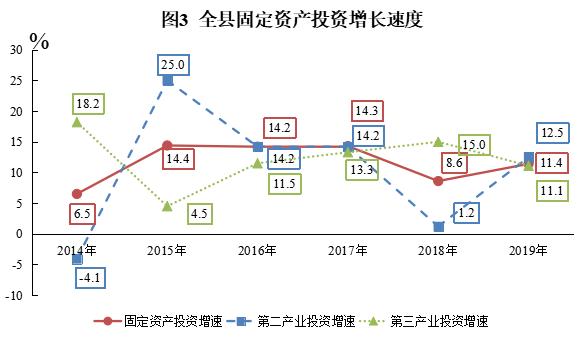 2019全年嘉善县经济总量_小丑2019图片