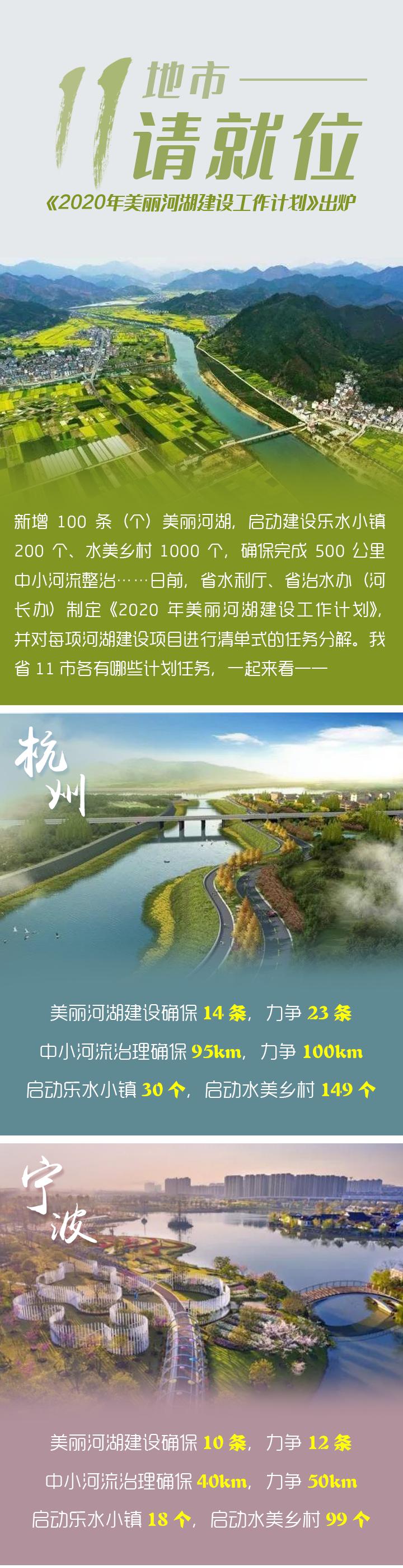 美丽河湖11地市_01.png