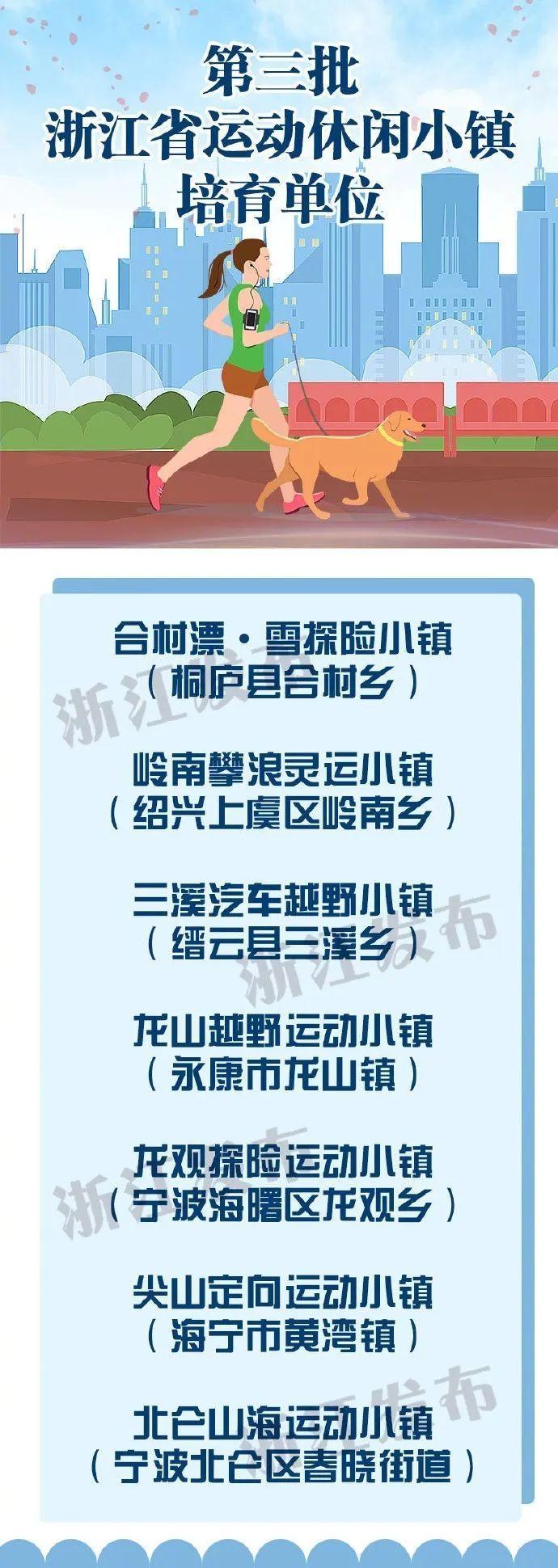 【浙江榜单】第三批浙江省运动休闲小镇培育名单(7个)