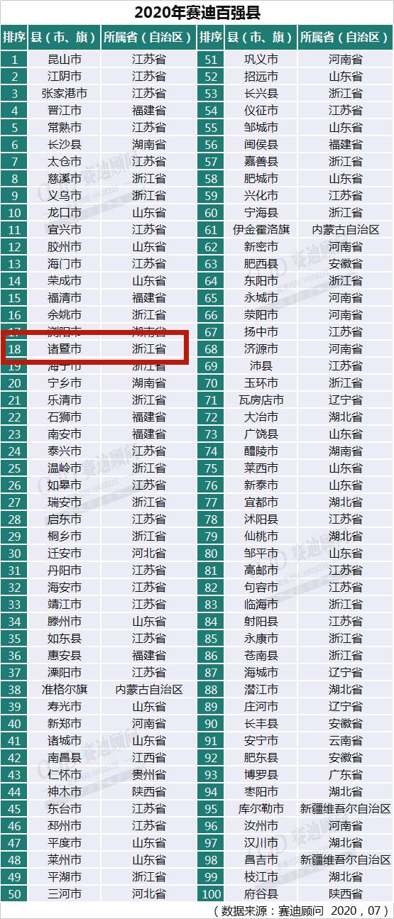 历年gdp排名_中国历年gdp增长率图