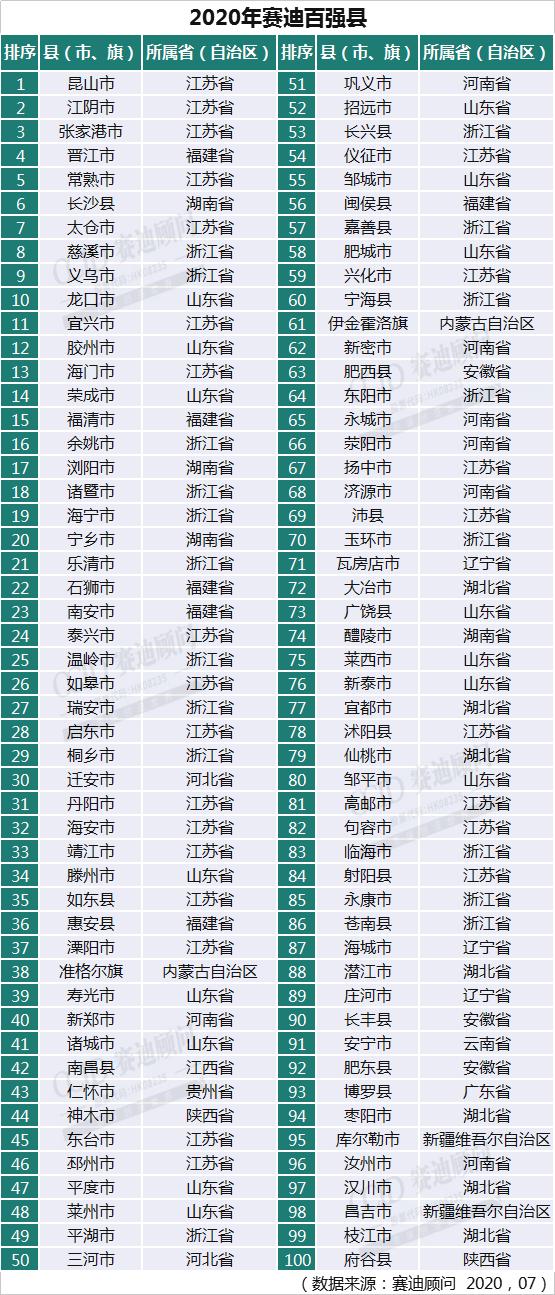 义乌人均gdp_义乌国际商贸城