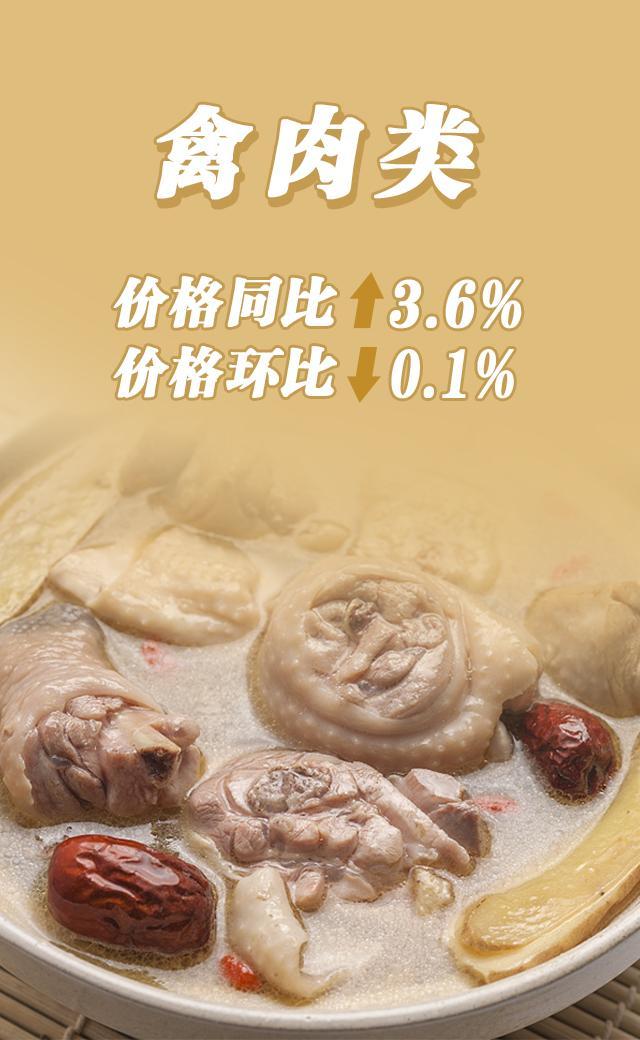 5禽肉.jpg