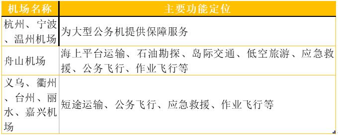 旅游攻略范文400字:神仙居跻身中国旅游影响力文化景区TOP10