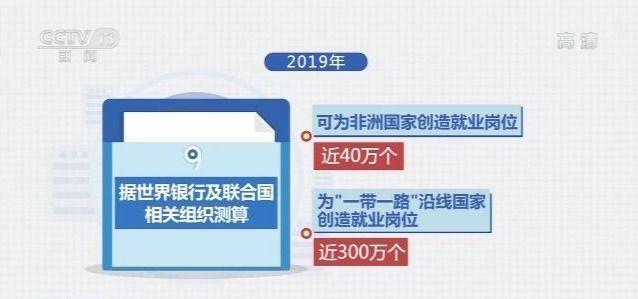 商务部:未来五年中国服务进口有望达2.5万亿美元