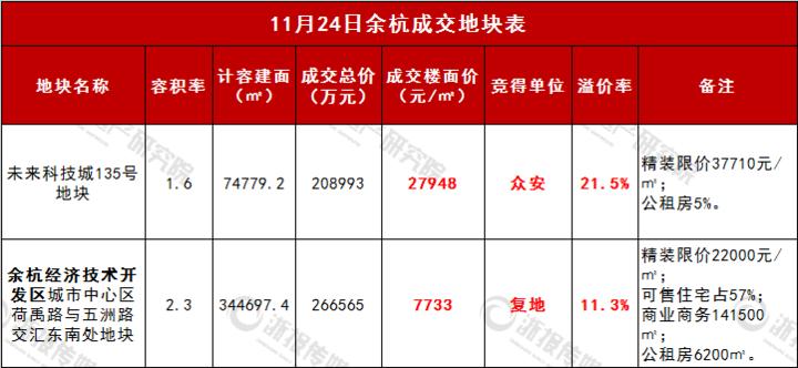 成交信息表.png