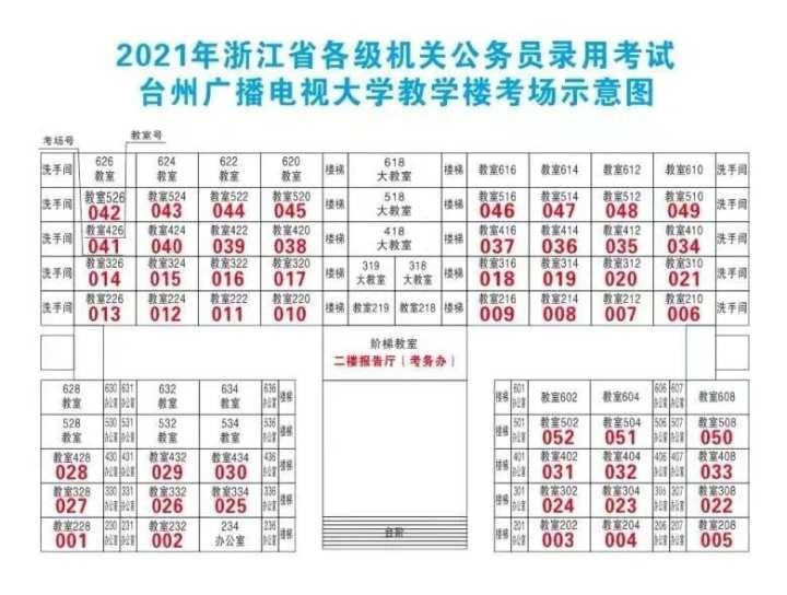 浙江省公务员考试周末开考,台州市分设10个考区、18个考点!