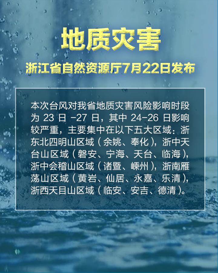 气象警报_07.png
