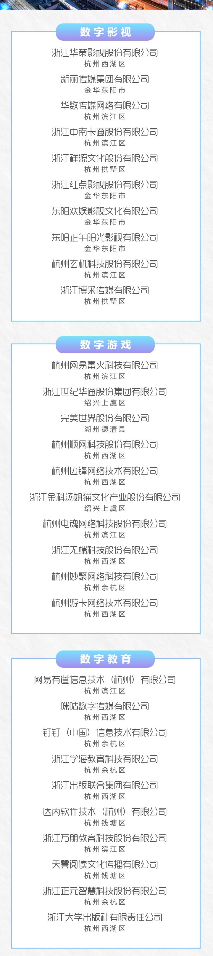 数字贸易百强_02.png
