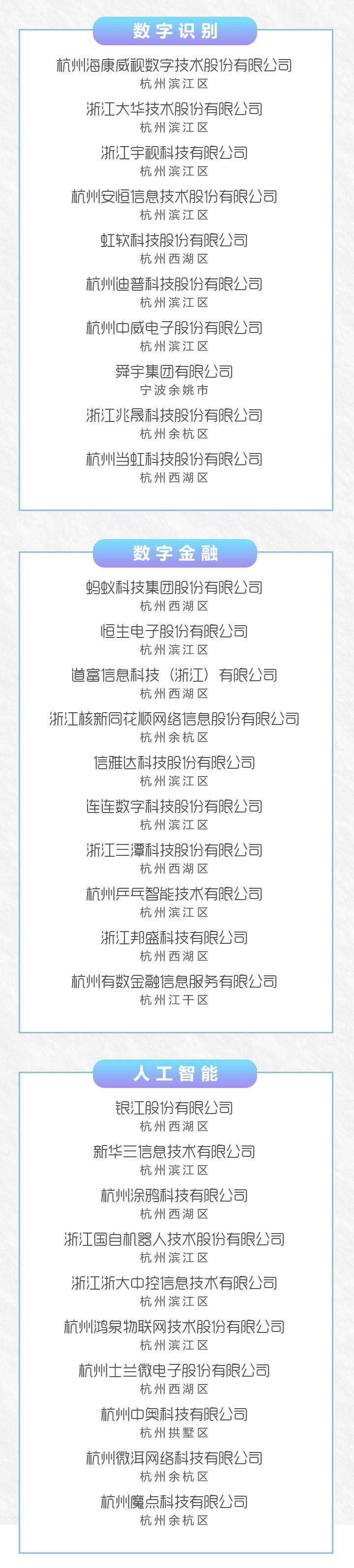 数字贸易百强_03.png