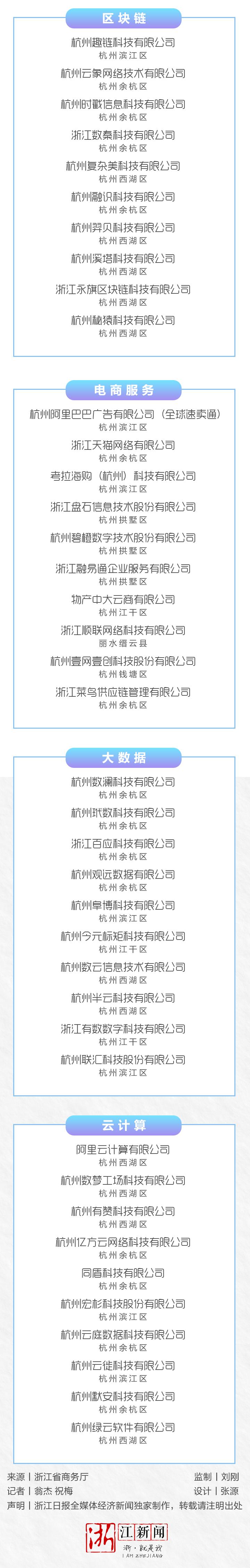 数字贸易百强_04.png
