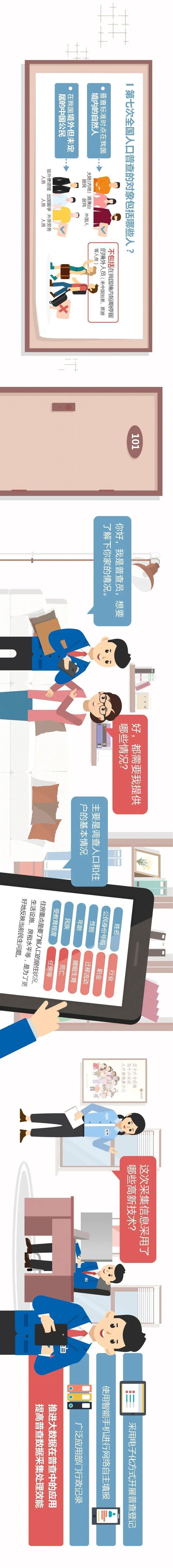 嘉善人口_常住人口648160人!嘉善县第七次人口普查主要数据公布!